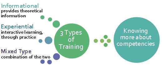 training-graph